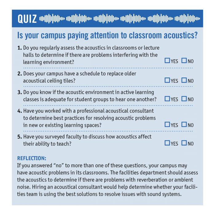 Acoustics quiz (click to enlarge)
