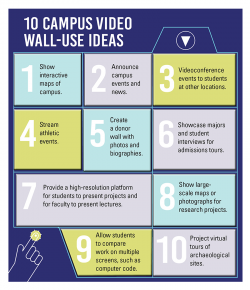 10 campus video wall-use ideas (click to read the infographic)