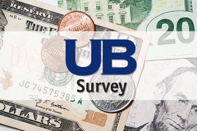 More than half of higher ed administrators responding to a UB survey about minimum wage practices say their institution is paying more per hour than their state requires.