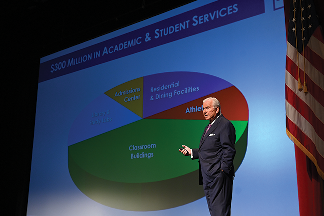 Growth mindset—Nido Qubein, president of High Point University, unveiled HPU's new 10-year, $1 billion growth plan this month.
