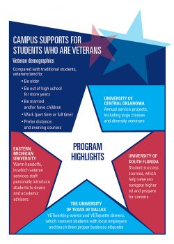 (Click to enlarge) Support for veterans in college includes networking, personal introductions to deans and volunteer opportunities.